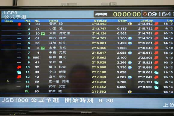 J-GP3公式予選