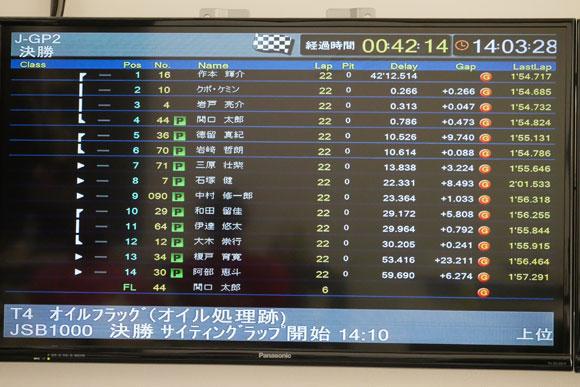 J-GP2決勝結果画面